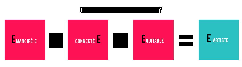 questcequeleartiste-v7-emancipe-plus-noir